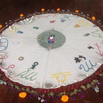 Bali zodiac