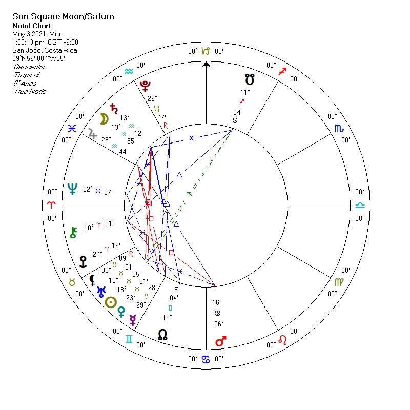 04.28.2021-chart